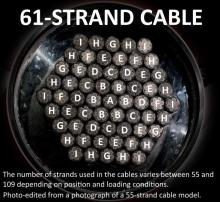 61-Strand Cable